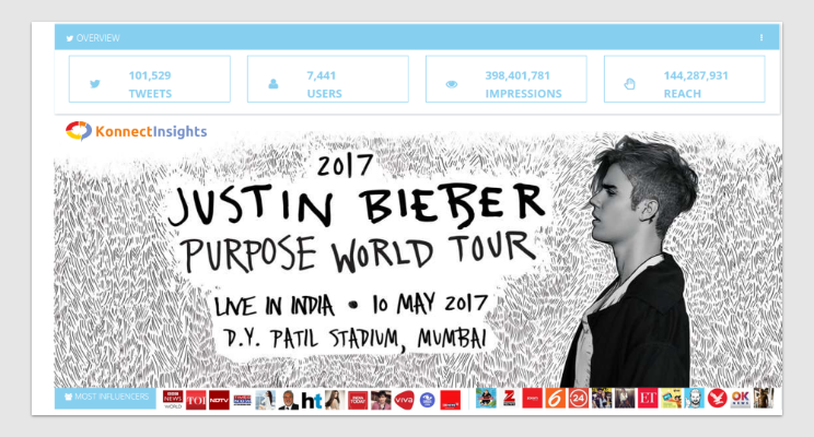JUSTIN BIEBER'S PURPOSE IN MUMBAI