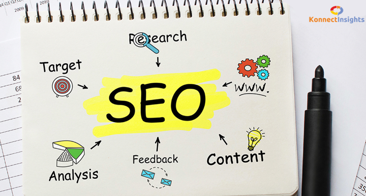 5 SEO Practices Right Yesterday, Wrong Today!