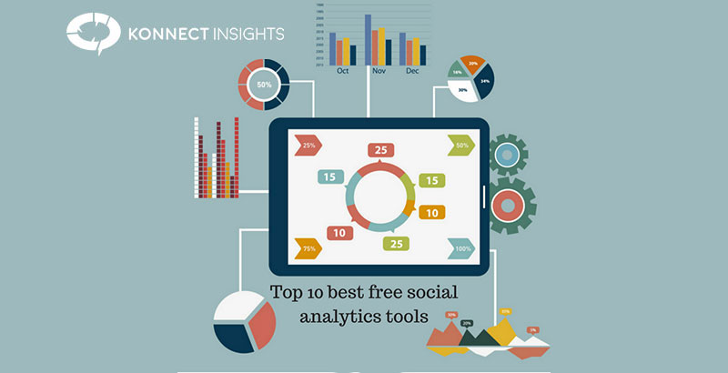 Top 10 best free social analytics tools