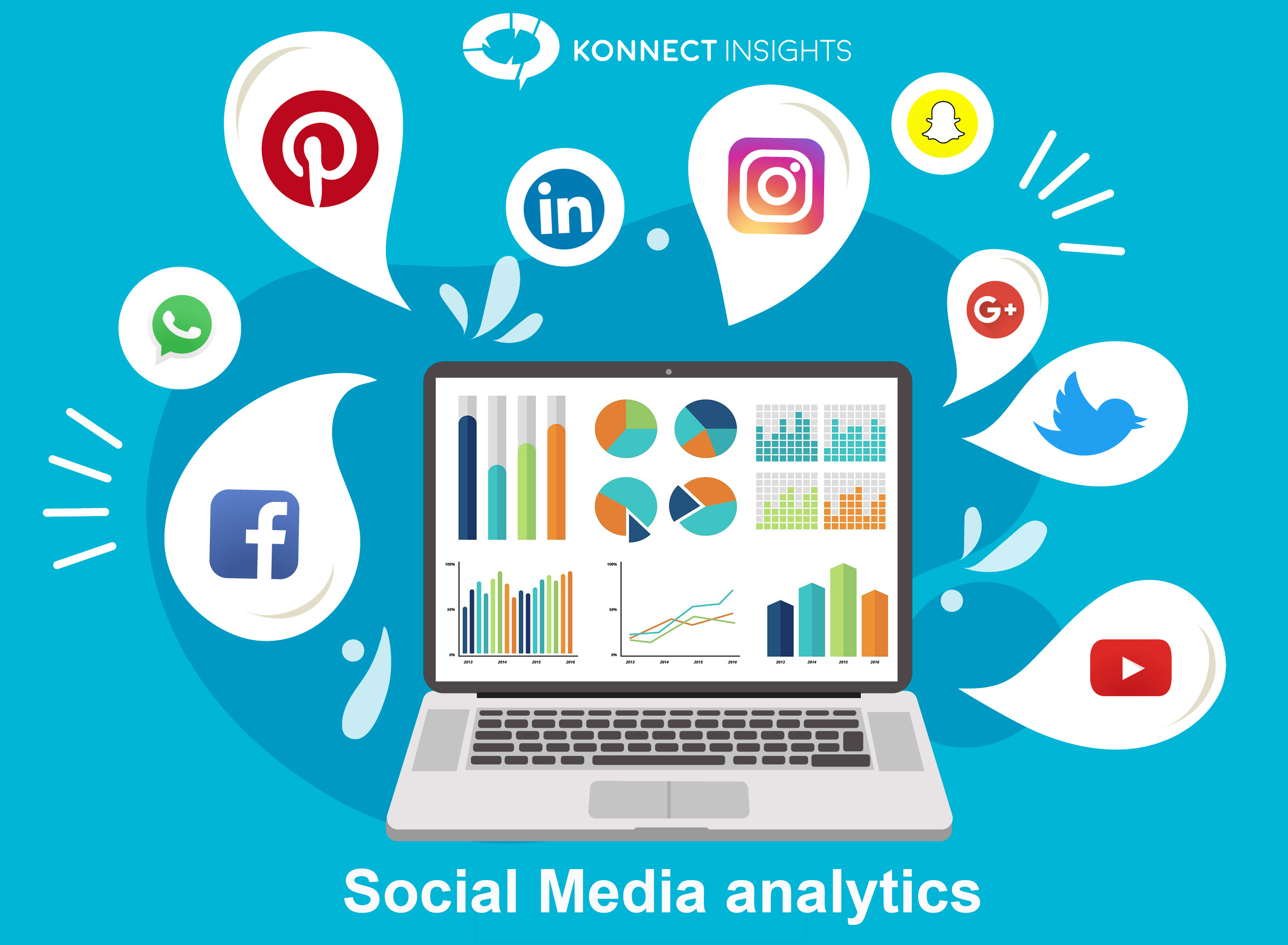 Social Media Analytics- Konnect Insights