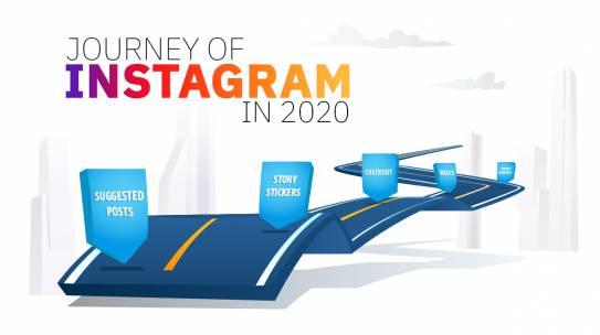 JOURNEY OF INSTAGRAM IN 2020